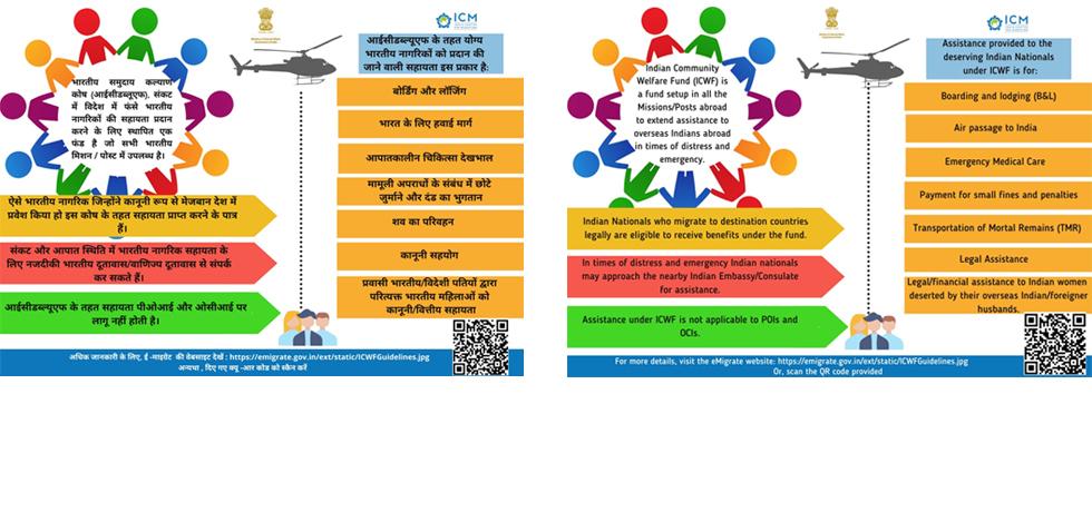 Indian Community Welfare Fund (ICWF)